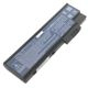 Akumulators (analogs) Acer Aspire 3660,5600,5620,5670,7000,7100,9300,9400,9410,9510,9520(11.1V 4400mAh)