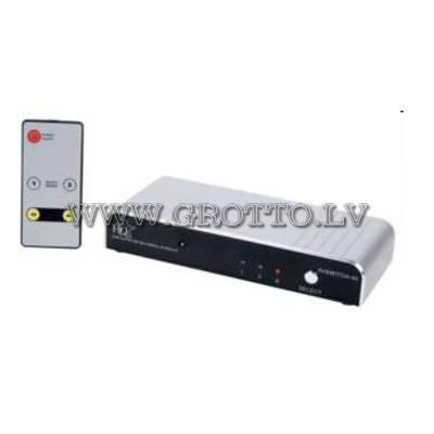 HDMI divu kanālu pārslēdzējs (ar pulti)